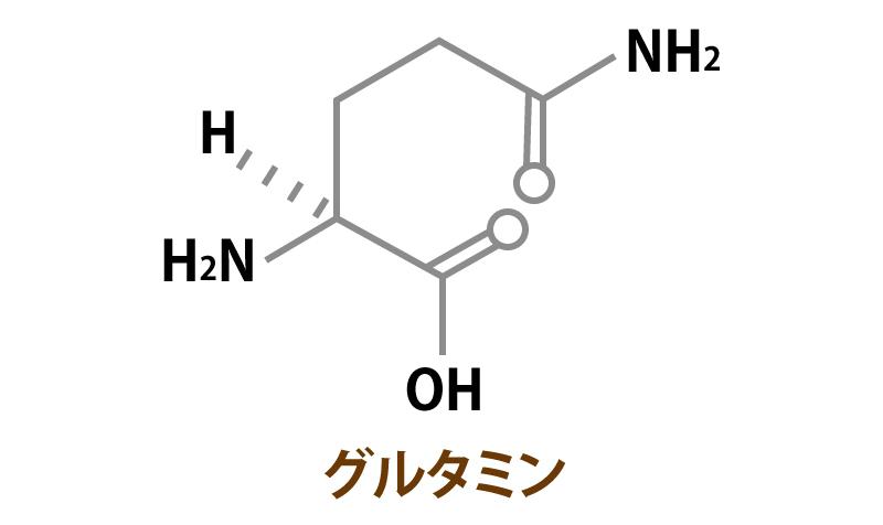 元気の知恵袋|日清ファルマ株式会社